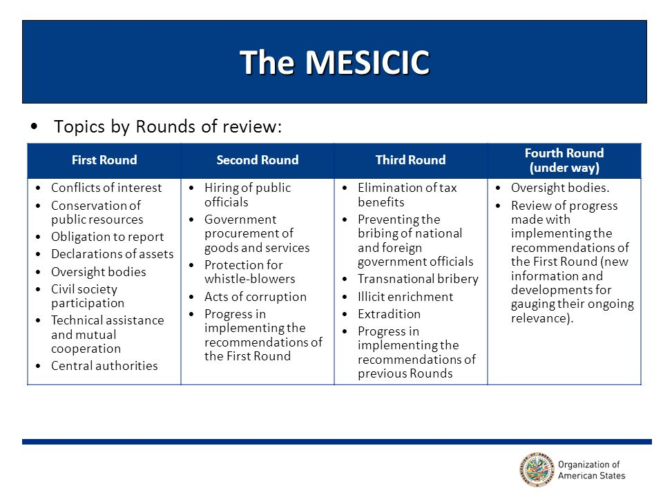 The MESICIC Topics by Rounds of review: First RoundSecond RoundThird Round Fourth Round (under way) Conflicts of interest Conservation of public resources Obligation to report Declarations of assets Oversight bodies Civil society participation Technical assistance and mutual cooperation Central authorities Hiring of public officials Government procurement of goods and services Protection for whistle-blowers Acts of corruption Progress in implementing the recommendations of the First Round Elimination of tax benefits Preventing the bribing of national and foreign government officials Transnational bribery Illicit enrichment Extradition Progress in implementing the recommendations of previous Rounds Oversight bodies.