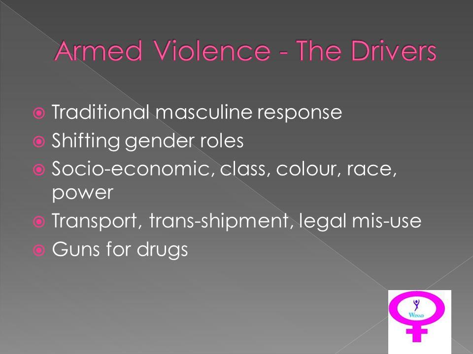 Traditional masculine response Shifting gender roles Socio-economic, class, colour, race, power Transport, trans-shipment, legal mis-use Guns for drug