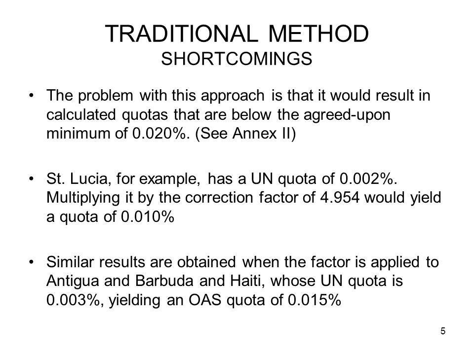 5 TRADITIONAL METHOD SHORTCOMINGS The problem with this approach is that it would result in calculated quotas that are below the agreed-upon minimum of 0.020%.