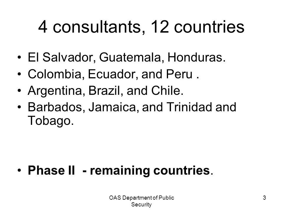 OAS Department of Public Security 3 4 consultants, 12 countries El Salvador, Guatemala, Honduras. Colombia, Ecuador, and Peru. Argentina, Brazil, and