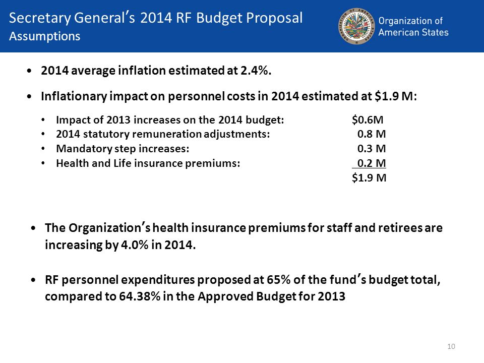 10 Secretary Generals 2014 RF Budget Proposal Assumptions 2014 average inflation estimated at 2.4%. Inflationary impact on personnel costs in 2014 est