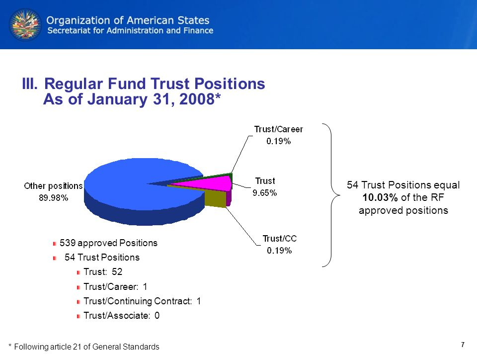 539 approved Positions 54 Trust Positions Trust: 52 Trust/Career: 1 Trust/Continuing Contract: 1 Trust/Associate: 0 III.