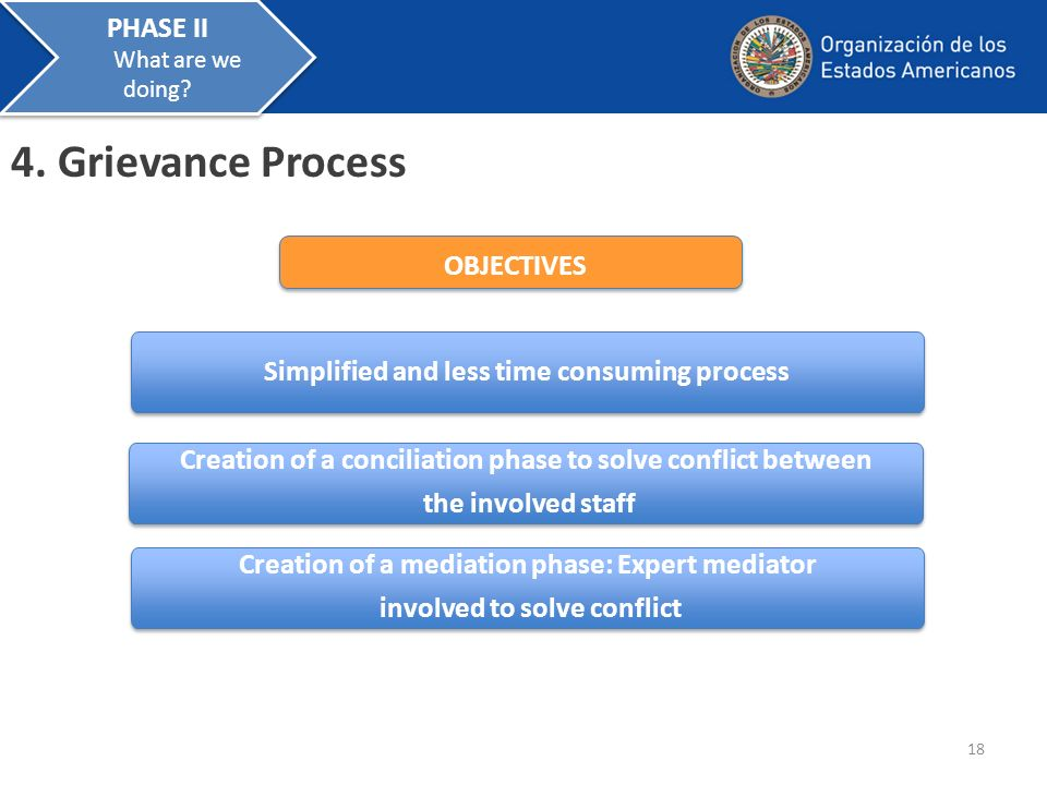 4. Grievance Process Simplified and less time consuming process Creation of a conciliation phase to solve conflict between the involved staff Creation