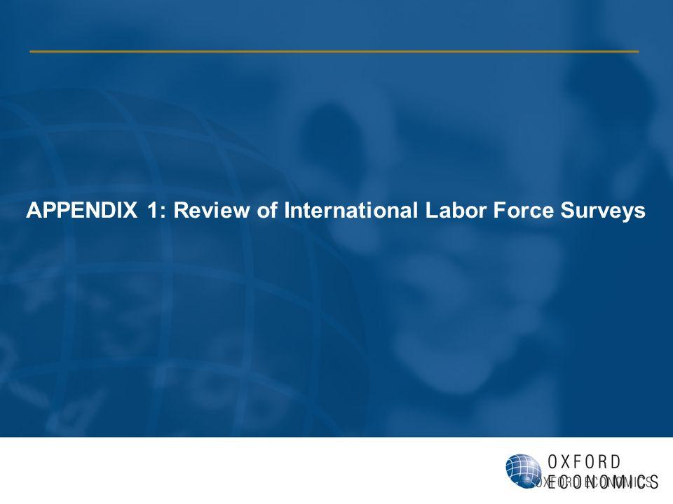 APPENDIX 1: Review of International Labor Force Surveys