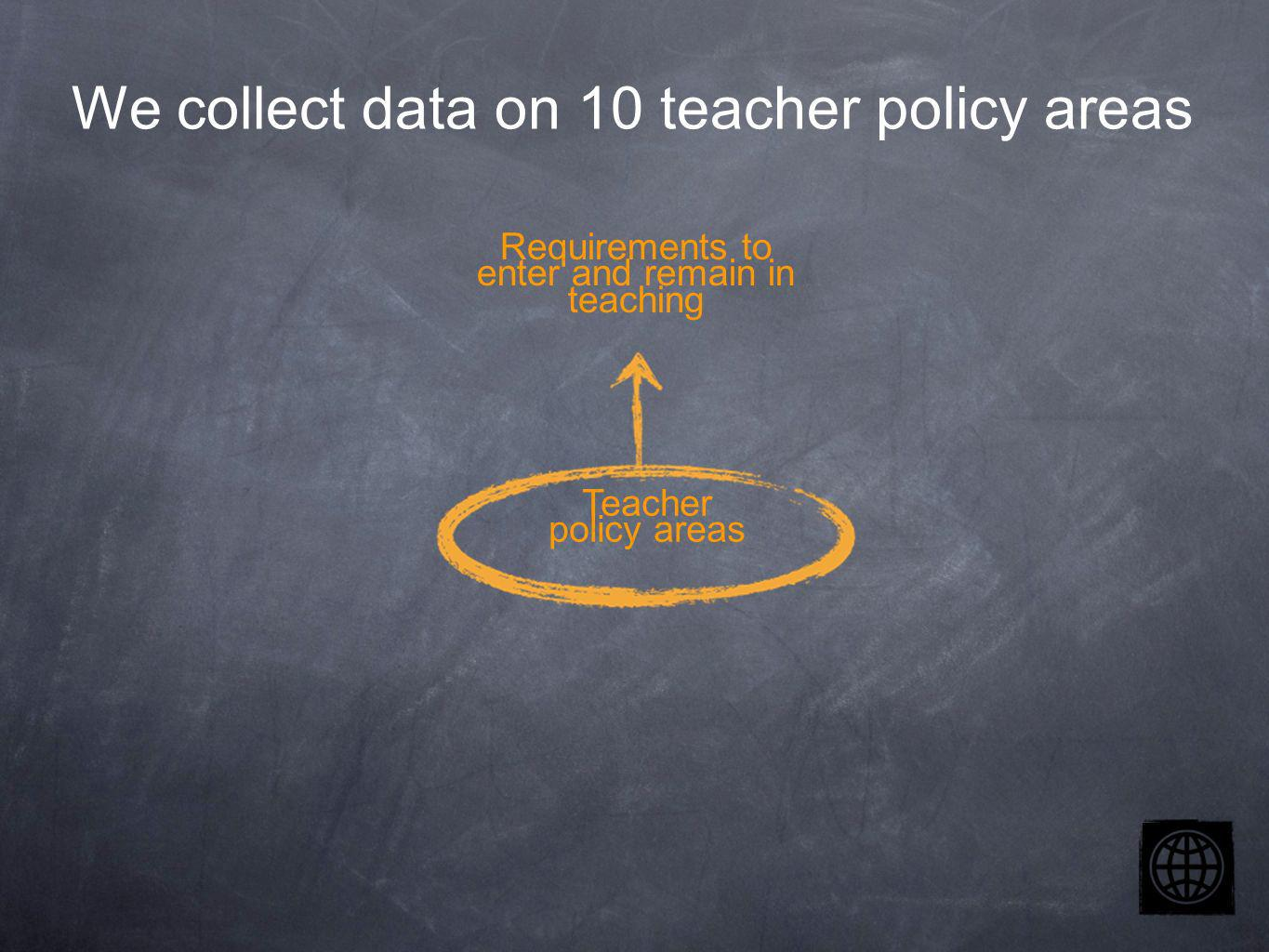 Teacher policy areas Requirements to enter and remain in teaching We collect data on 10 teacher policy areas
