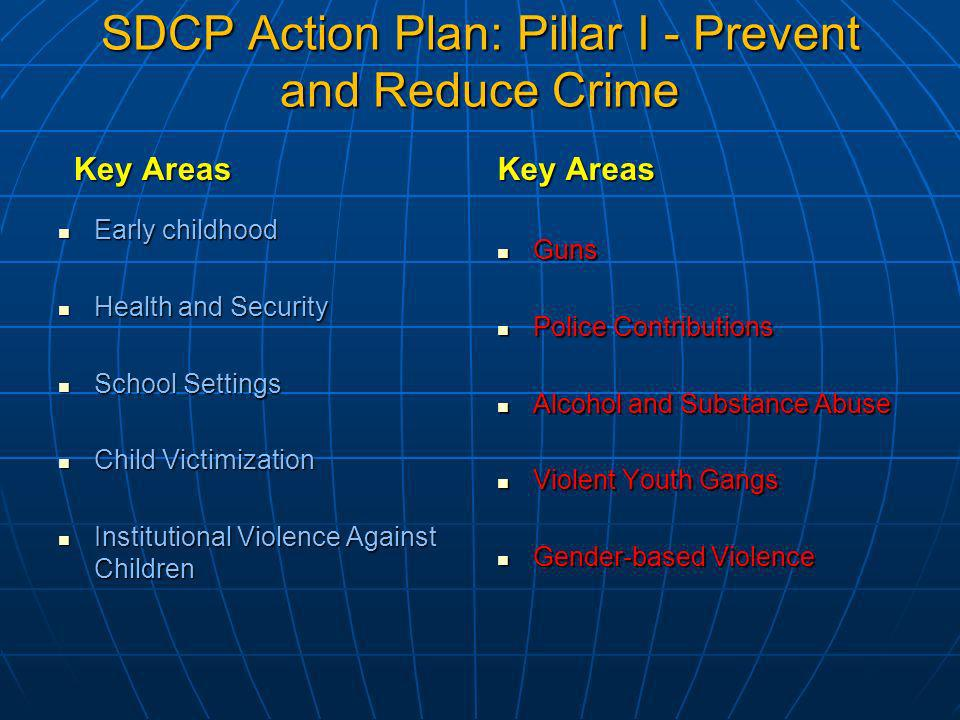 SDCP Action Plan: Pillar I - Prevent and Reduce Crime Key Areas Key Areas Early childhood Early childhood Health and Security Health and Security School Settings School Settings Child Victimization Child Victimization Institutional Violence Against Children Institutional Violence Against Children Key Areas Guns Guns Police Contributions Police Contributions Alcohol and Substance Abuse Alcohol and Substance Abuse Violent Youth Gangs Violent Youth Gangs Gender-based Violence Gender-based Violence