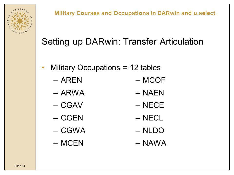 Slide 14 Military Courses and Occupations in DARwin and u.select Setting up DARwin: Transfer Articulation Military Occupations = 12 tables –AREN-- MCOF –ARWA-- NAEN –CGAV-- NECE –CGEN-- NECL –CGWA-- NLDO –MCEN-- NAWA