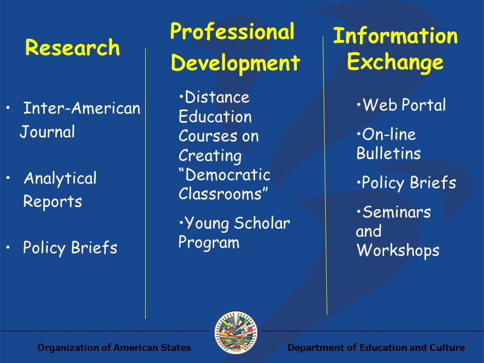 Department of Education and CultureOrganization of American States Research Inter-American Journal Analytical Reports Policy Briefs Professional Development Information Exchange Distance Education Courses on Creating Democratic Classrooms Young Scholar Program Web Portal On-line Bulletins Policy Briefs Seminars and Workshops
