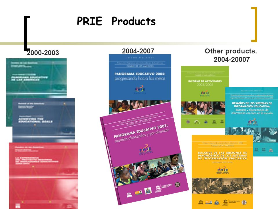 PRIE Products 2000-2003 2004-2007Other products. 2004-20007