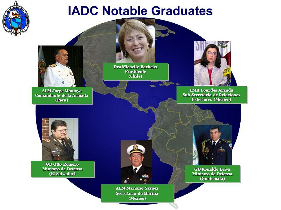 GD Otto Romero Ministro de Defensa (El Salvador) Dra Michelle Bachelet Presidente (Chile) ALM Mariano Saynez Secretario de Marina (México) ALM Jorge M