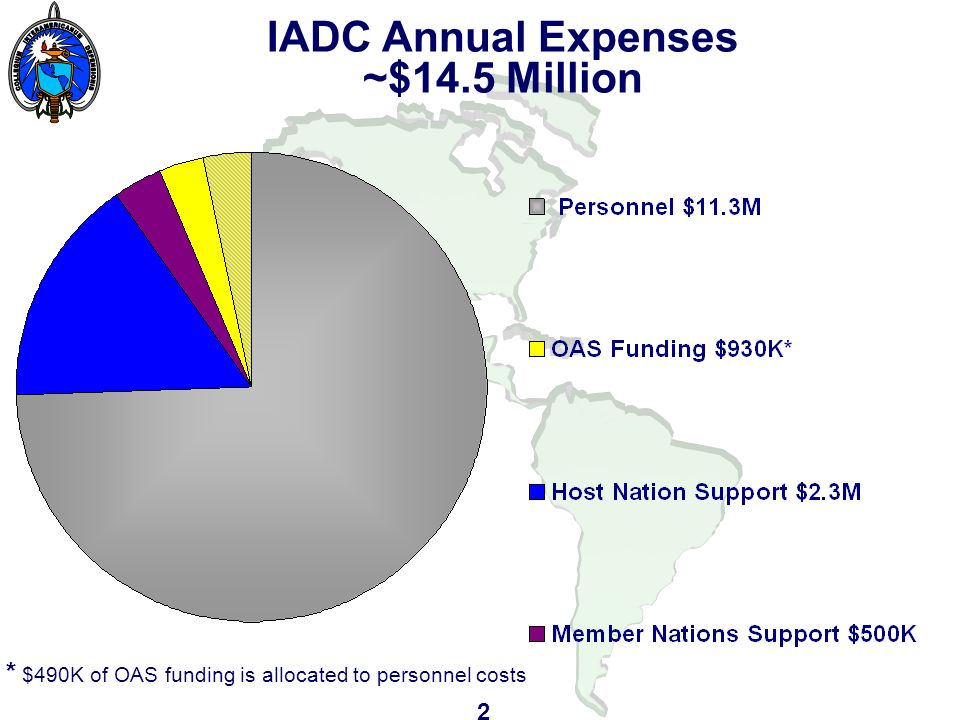IADC Annual Expenses ~$14.5 Million * $490K of OAS funding is allocated to personnel costs 2