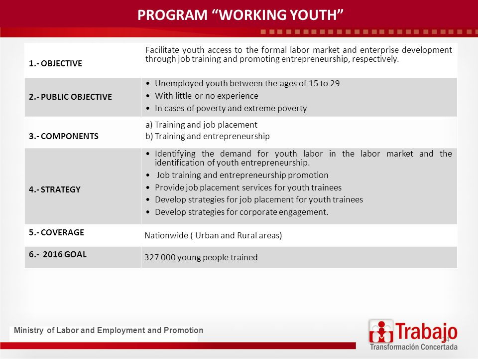 1.- OBJECTIVE Facilitate youth access to the formal labor market and enterprise development through job training and promoting entrepreneurship, respectively.