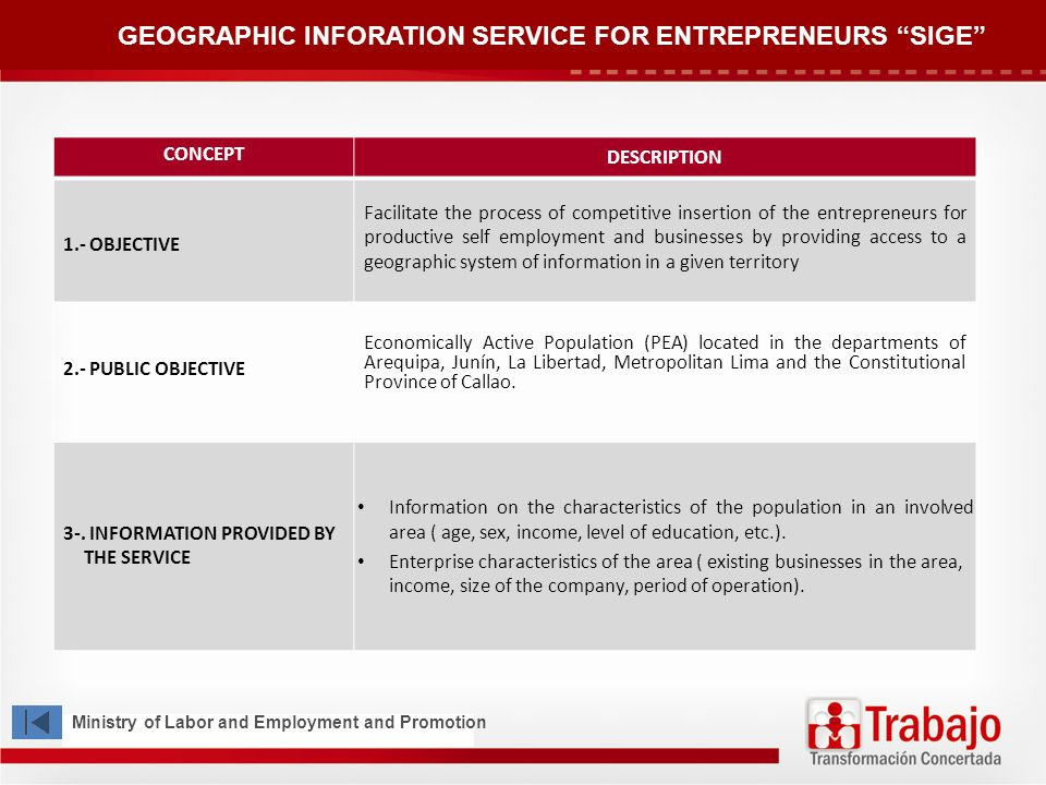 GEOGRAPHIC INFORATION SERVICE FOR ENTREPRENEURS SIGE CONCEPT DESCRIPTION 1.- OBJECTIVE Facilitate the process of competitive insertion of the entrepreneurs for productive self employment and businesses by providing access to a geographic system of information in a given territory 2.- PUBLIC OBJECTIVE Economically Active Population (PEA) located in the departments of Arequipa, Junín, La Libertad, Metropolitan Lima and the Constitutional Province of Callao.