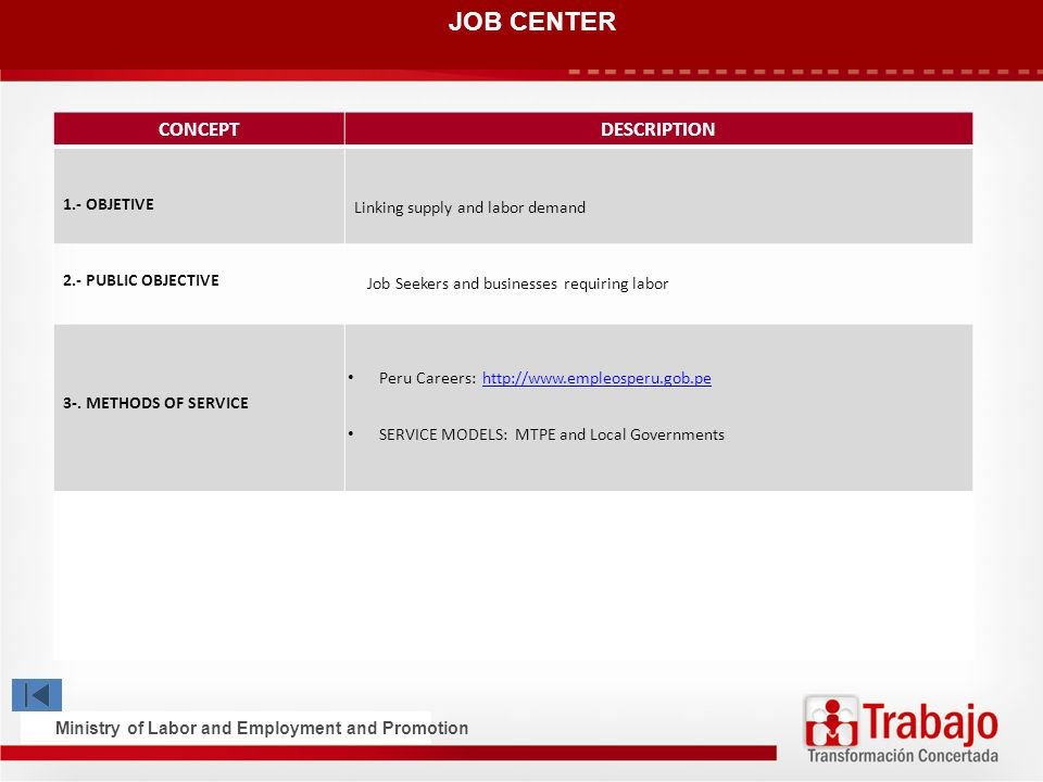 JOB CENTER CONCEPT DESCRIPTION 1.- OBJETIVE Linking supply and labor demand 2.- PUBLIC OBJECTIVE 3-.