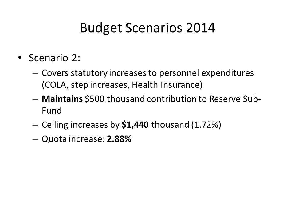 Budget Scenarios 2014 Scenario 2: – Covers statutory increases to personnel expenditures (COLA, step increases, Health Insurance) – Maintains $500 tho
