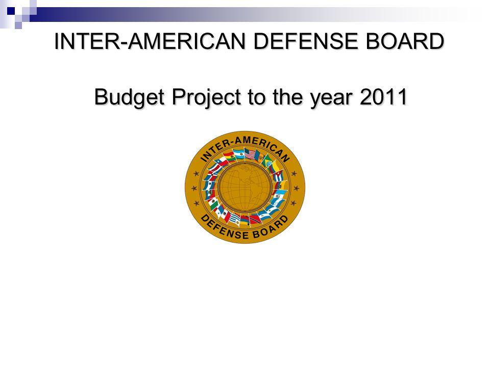 CONTENTS I – IADB History II – IADB Structure III - IADB Purpose IV – Budget History V – Personnel History VI – Main Developed Actions VII – 2011 Budget Sumary