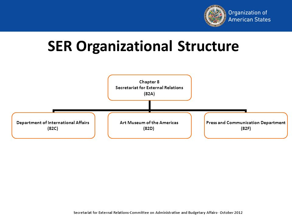 SER Organizational Structure Chapter 8 Secretariat for External Relations (82A) Department of International Affairs (82C) Art Museum of the Americas (82D) Press and Communication Department (82F) Secretariat for External Relations-Committee on Administrative and Budgetary Affairs- October 2012