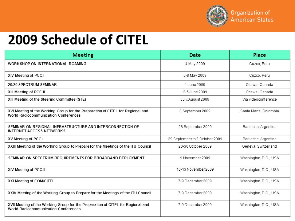 2009 Schedule of CITEL MeetingDatePlace WORKSHOP ON INTERNATIONAL ROAMING4 May 2009Cuzco, Peru XIV Meeting of PCC.I5-8 May 2009Cuzco, Peru 20/20 SPECTRUM SEMINAR1 June 2009Ottawa, Canada XIII Meeting of PCC.II2-5 June 2009Ottawa, Canada XIII Meeting of the Steering Committee (STE)July/August 2009 Via videoconference XVI Meeting of the Working Group for the Preparation of CITEL for Regional and World Radiocommunication Conferences 8 September 2009Santa Marta, Colombia SEMINAR ON REGIONAL INFRASTRUCTURE AND INTERCONNECTION OF INTERNET ACCESS NETWORKS 28 September 2009Bariloche, Argentina XV Meeting of PCC.I29 September to 2 October 2009Bariloche, Argentina XXIII Meeting of the Working Group to Prepare for the Meetings of the ITU Council20-30 October 2009Geneva, Switzerland SEMINAR ON SPECTRUM REQUIREMENTS FOR BROADBAND DEPLOYMENT9 November 2009Washington, D.C., USA XIV Meeting of PCC.II 10-13 November 2009Washington, D.C., USA XXI Meeting of COM/CITEL7-9 December 2009Washington, D.C., USA XXIV Meeting of the Working Group to Prepare for the Meetings of the ITU Council7-9 December 2009Washington, D.C., USA XVII Meeting of the Working Group for the Preparation of CITEL for Regional and World Radiocommunication Conferences 7-9 December 2009Washington, D.C., USA
