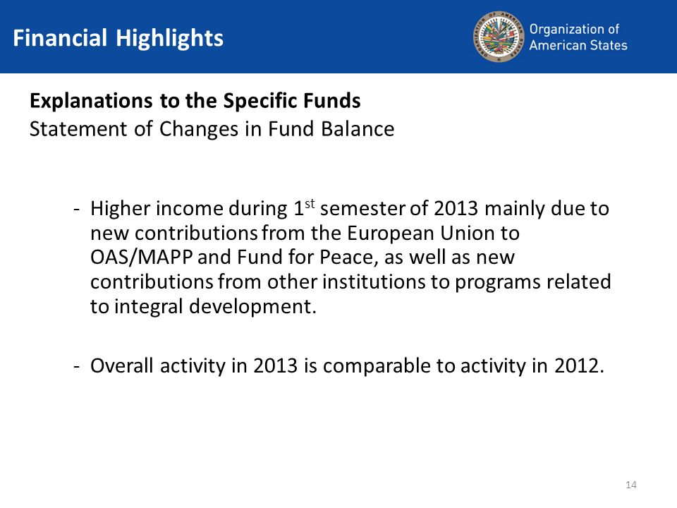 14 Financial Highlights Explanations to the Specific Funds Statement of Changes in Fund Balance -Higher income during 1 st semester of 2013 mainly due to new contributions from the European Union to OAS/MAPP and Fund for Peace, as well as new contributions from other institutions to programs related to integral development.