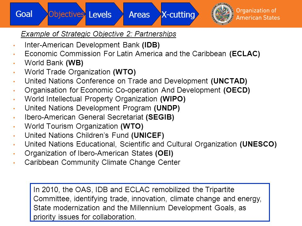 Inter-American Development Bank (IDB) Economic Commission For Latin America and the Caribbean (ECLAC) World Bank (WB) World Trade Organization (WTO) United Nations Conference on Trade and Development (UNCTAD) Organisation for Economic Co-operation And Development (OECD) World Intellectual Property Organization (WIPO) United Nations Development Program (UNDP) Ibero-American General Secretariat (SEGIB) World Tourism Organization (WTO) United Nations Childrens Fund (UNICEF) United Nations Educational, Scientific and Cultural Organization (UNESCO) Organization of Ibero-American States (OEI) Caribbean Community Climate Change Center In 2010, the OAS, IDB and ECLAC remobilized the Tripartite Committee, identifying trade, innovation, climate change and energy, State modernization and the Millennium Development Goals, as priority issues for collaboration.