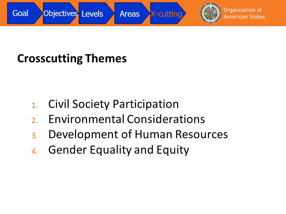 Crosscutting Themes 1. 1. Civil Society Participation 2.