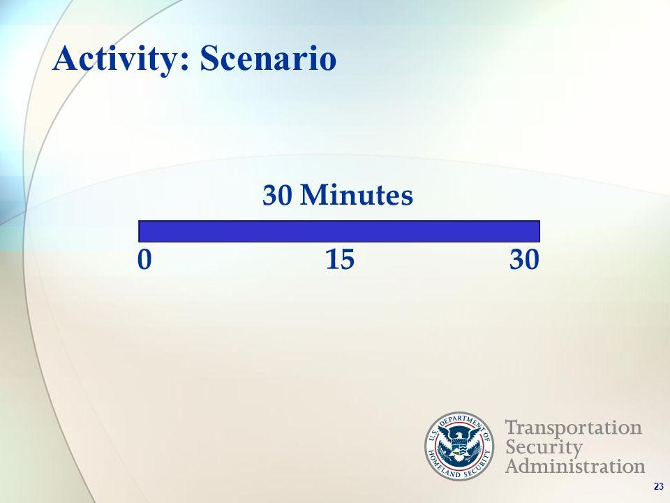 Activity: Scenario 0 30 Minutes 1530 23