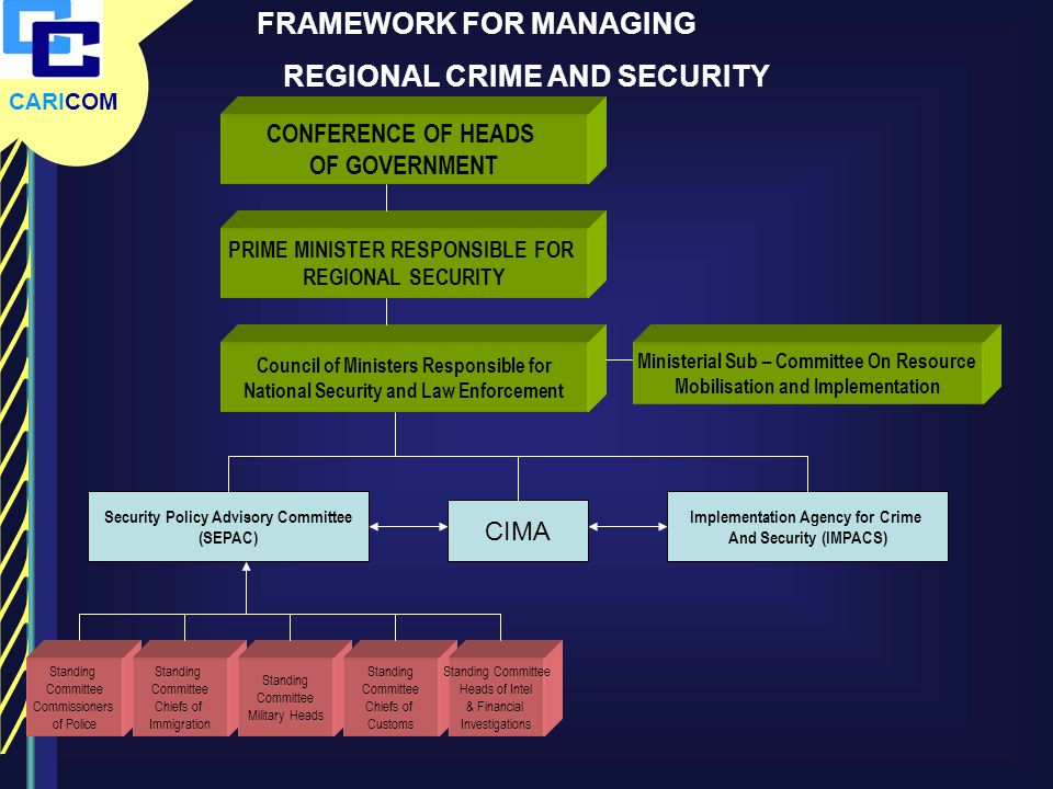 CARICOM CONFERENCE OF HEADS OF GOVERNMENT Ministerial Sub – Committee On Resource Mobilisation and Implementation Security Policy Advisory Committee (