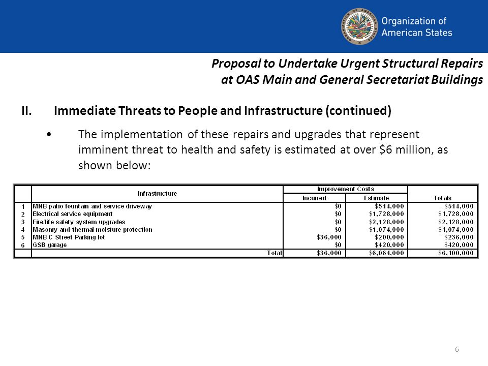6 Proposal to Undertake Urgent Structural Repairs at OAS Main and General Secretariat Buildings II.Immediate Threats to People and Infrastructure (con