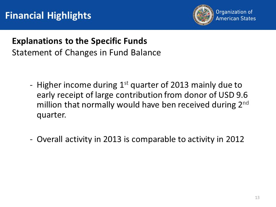 13 Financial Highlights Explanations to the Specific Funds Statement of Changes in Fund Balance -Higher income during 1 st quarter of 2013 mainly due to early receipt of large contribution from donor of USD 9.6 million that normally would have ben received during 2 nd quarter.