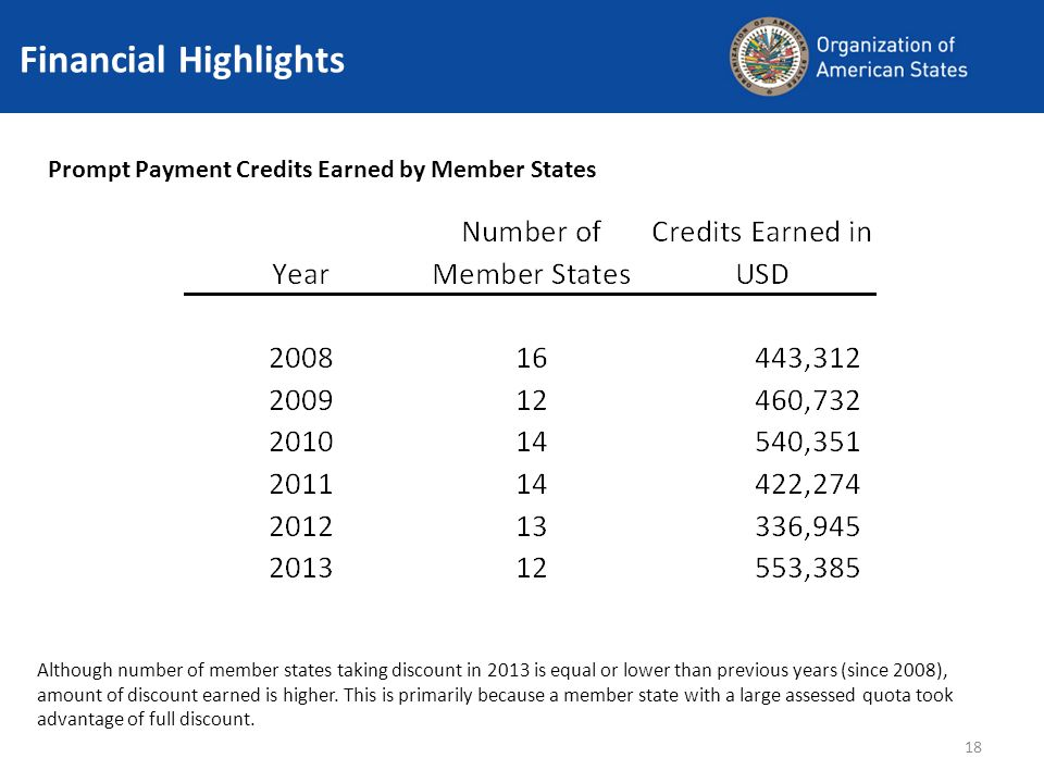 18 Financial Highlights Prompt Payment Credits Earned by Member States Although number of member states taking discount in 2013 is equal or lower than previous years (since 2008), amount of discount earned is higher.