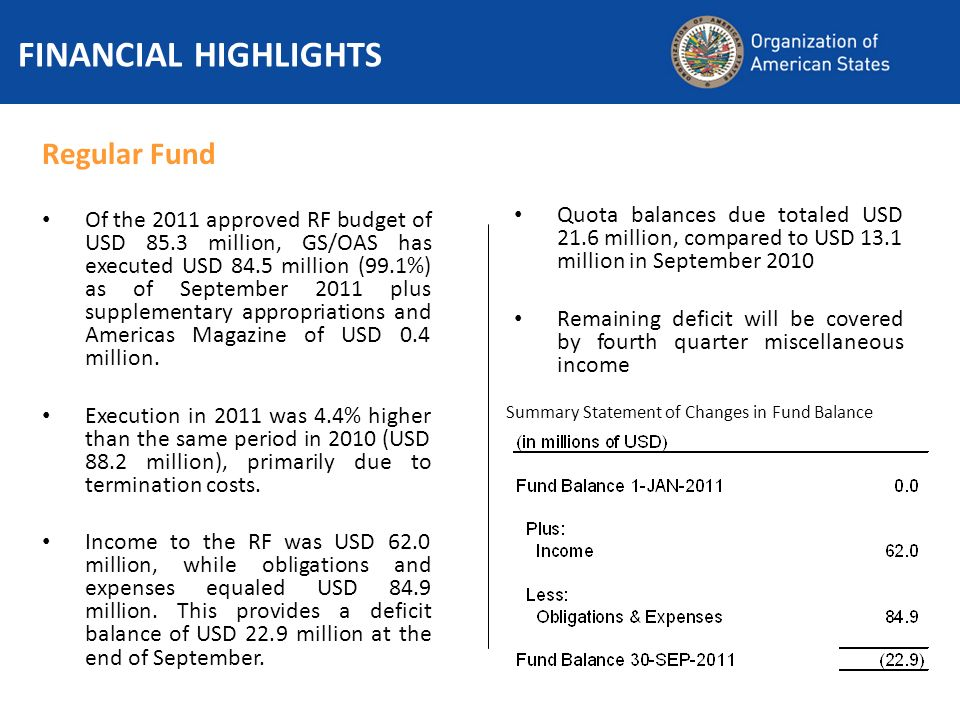 FINANCIAL HIGHLIGHTS Regular Fund Of the 2011 approved RF budget of USD 85.3 million, GS/OAS has executed USD 84.5 million (99.1%) as of September 2011 plus supplementary appropriations and Americas Magazine of USD 0.4 million.