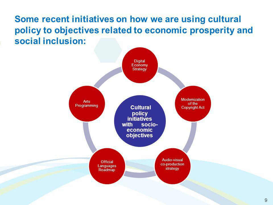 9 Cultural policy initiatives with socio- economic objectives Digital Economy Strategy Modernization of the Copyright Act Audio-visual co-production strategy Official Languages Roadmap Arts Programming Some recent initiatives on how we are using cultural policy to objectives related to economic prosperity and social inclusion: