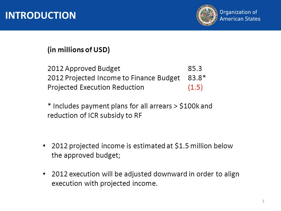 3 (in millions of USD) 2012 Approved Budget85.3 2012 Projected Income to Finance Budget83.8* Projected Execution Reduction(1.5) * Includes payment plans for all arrears > $100k and reduction of ICR subsidy to RF 2012 projected income is estimated at $1.5 million below the approved budget; 2012 execution will be adjusted downward in order to align execution with projected income.