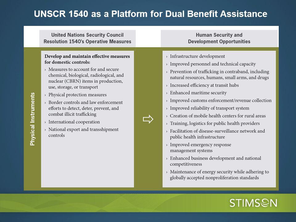 UNSCR 1540 as a Platform for Dual Benefit Assistance