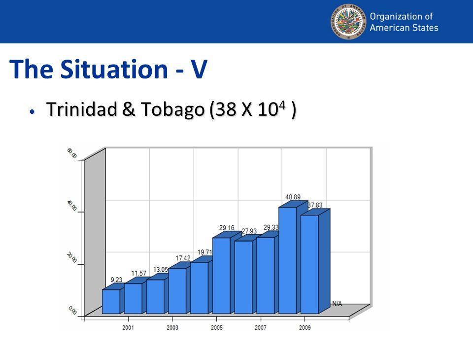 The Situation - V Trinidad & Tobago (38 X 10 4 ) Trinidad & Tobago (38 X 10 4 )