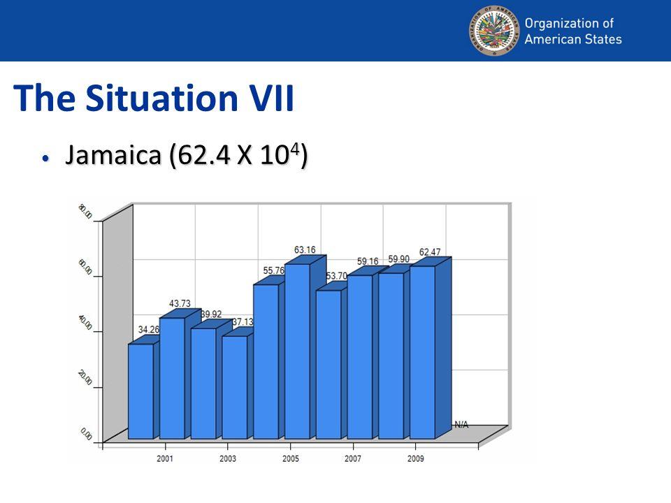 The Situation VII Jamaica (62.4 X 10 4 ) Jamaica (62.4 X 10 4 )