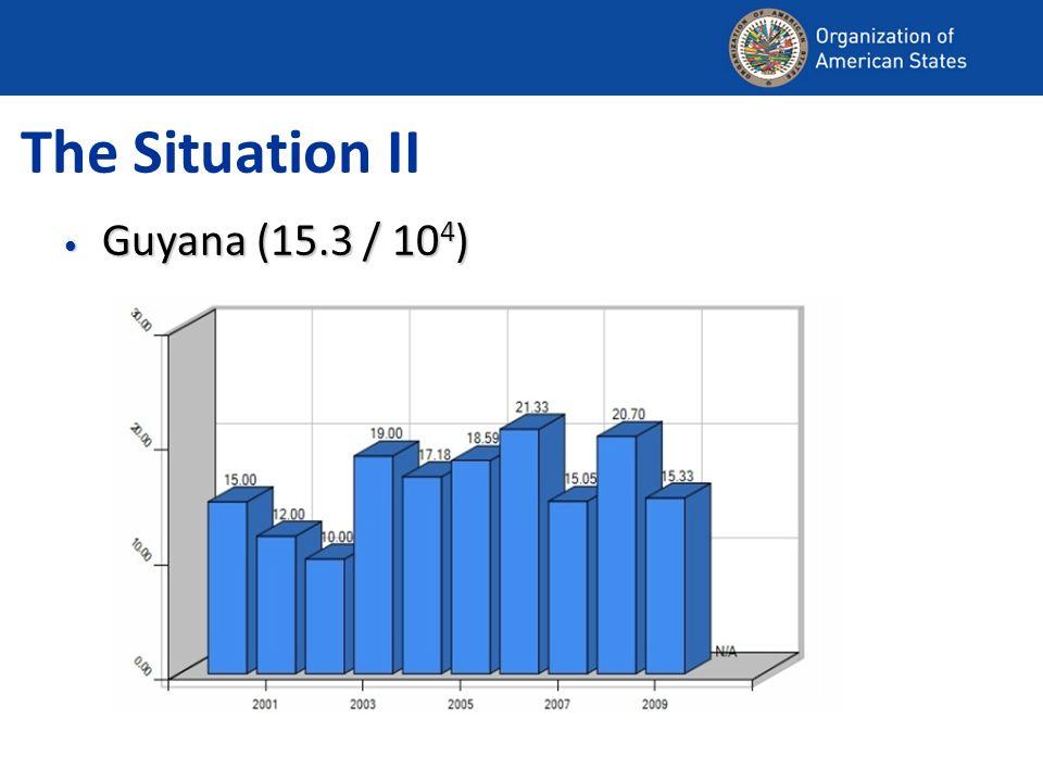 The Situation II Guyana (15.3 / 10 4 ) Guyana (15.3 / 10 4 )