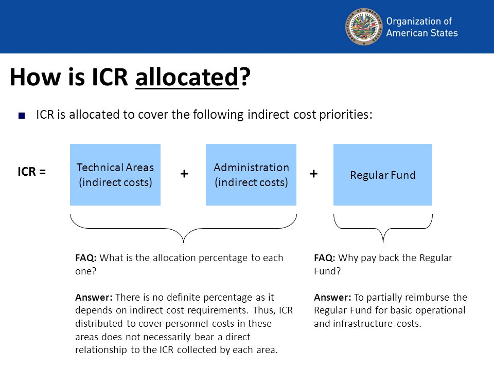 How is ICR allocated? ICR is allocated to cover the following indirect cost priorities: Technical Areas (indirect costs) ICR = Administration (indirec