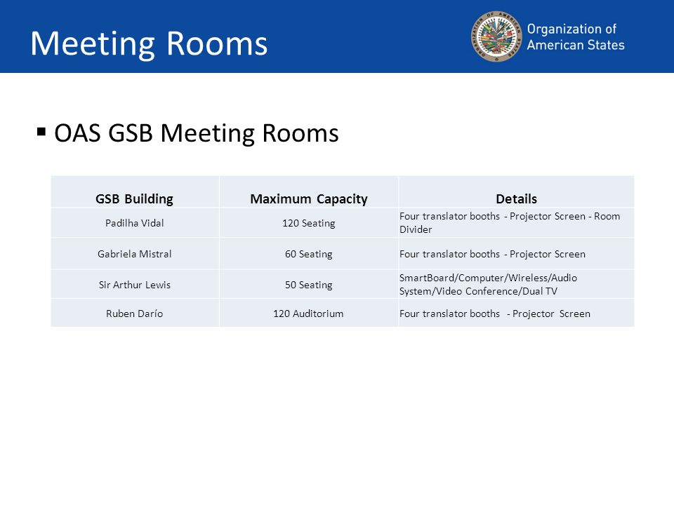 OAS GSB Meeting Rooms Meeting Rooms GSB BuildingMaximum CapacityDetails Padilha Vidal120 Seating Four translator booths - Projector Screen - Room Divi