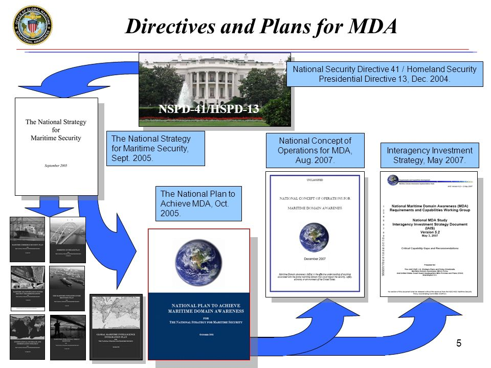 www.gmsa.gov 5 Directives and Plans for MDA NSPD-41/HSPD-13 National Security Directive 41 / Homeland Security Presidential Directive 13, Dec.