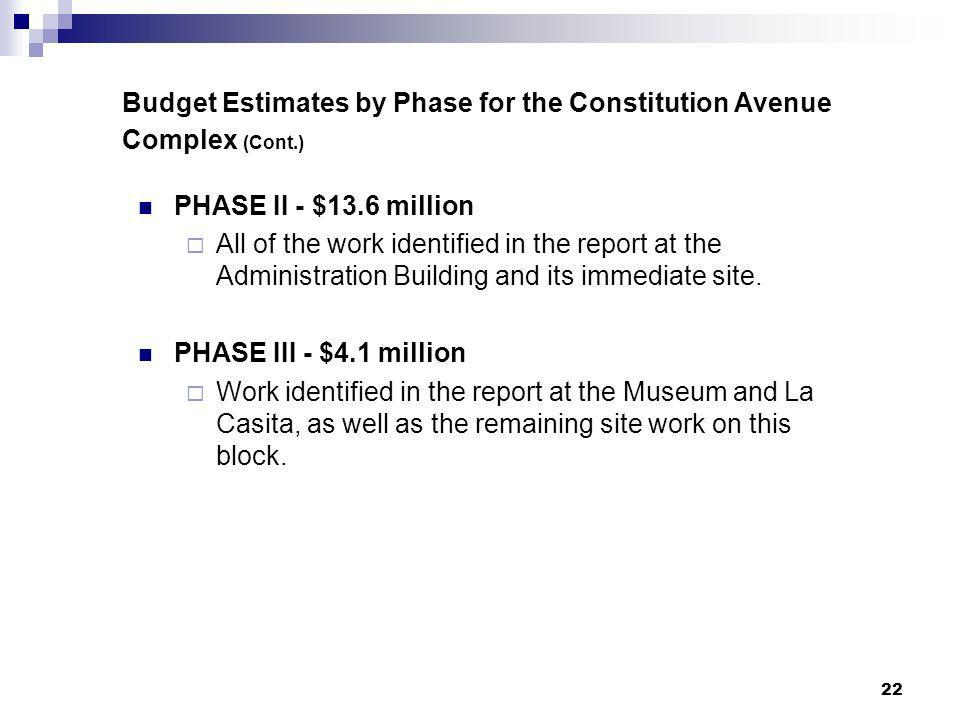 22 Budget Estimates by Phase for the Constitution Avenue Complex (Cont.) PHASE II - $13.6 million All of the work identified in the report at the Admi