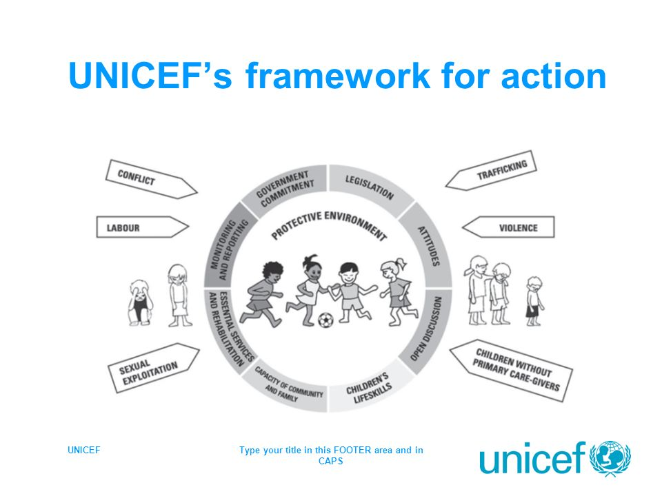 UNICEFType your title in this FOOTER area and in CAPS UNICEFs framework for action
