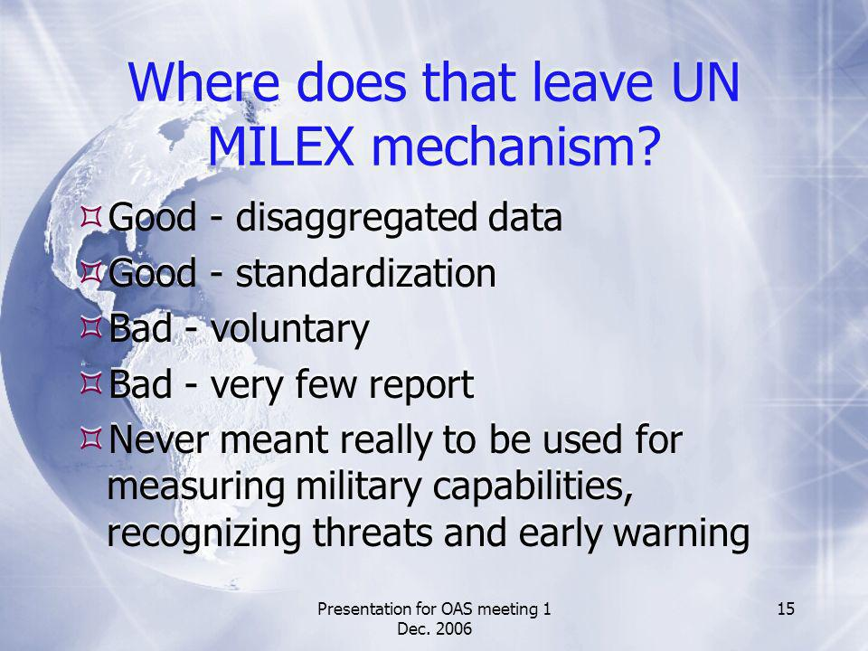 Presentation for OAS meeting 1 Dec. 2006 15 Where does that leave UN MILEX mechanism? Good - disaggregated data Good - standardization Bad - voluntary
