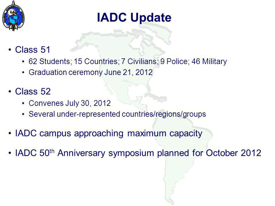 IADC Update Class 51 62 Students; 15 Countries; 7 Civilians; 9 Police; 46 Military Graduation ceremony June 21, 2012 Class 52 Convenes July 30, 2012 Several under-represented countries/regions/groups IADC campus approaching maximum capacity IADC 50 th Anniversary symposium planned for October 2012