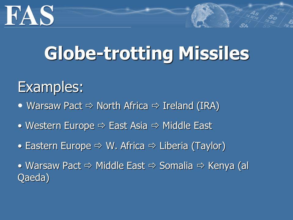 Global Counter-MANPADS Efforts Origins/Mombassa Attack Origins/Mombassa Attack Dozens of countries involved Dozens of countries involved Multi-faceted Multi-faceted