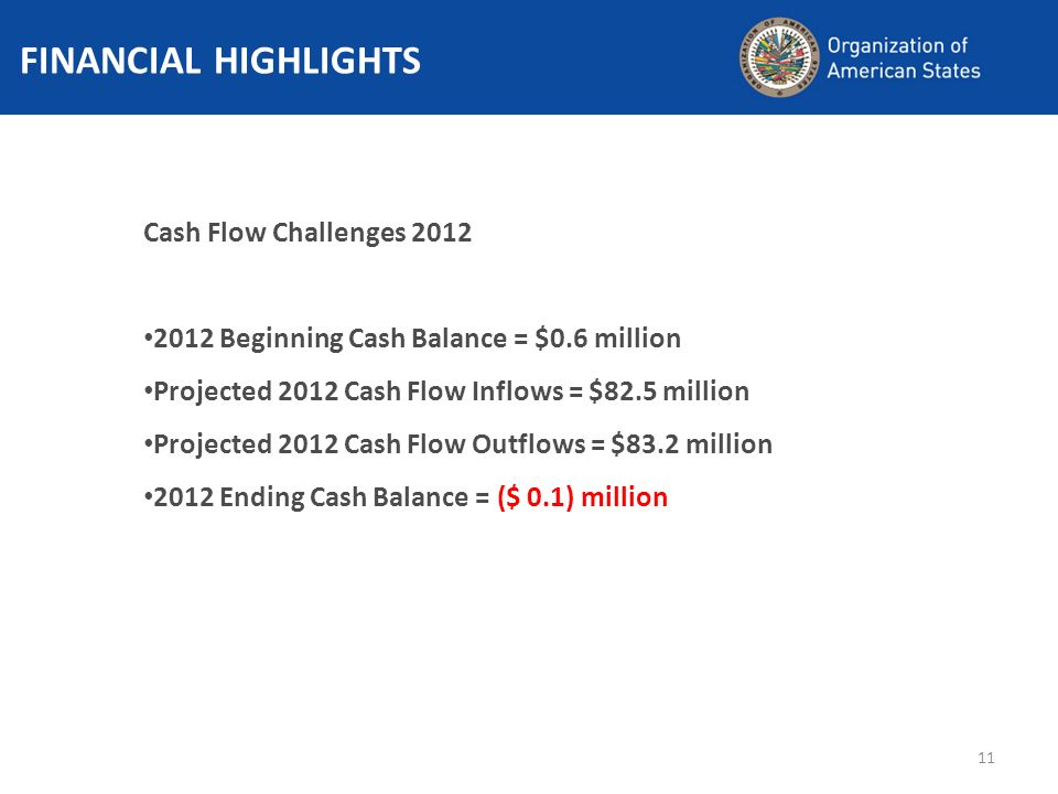 11 FINANCIAL HIGHLIGHTS Cash Flow Challenges 2012 2012 Beginning Cash Balance = $0.6 million Projected 2012 Cash Flow Inflows = $82.5 million Projected 2012 Cash Flow Outflows = $83.2 million 2012 Ending Cash Balance = ($ 0.1) million
