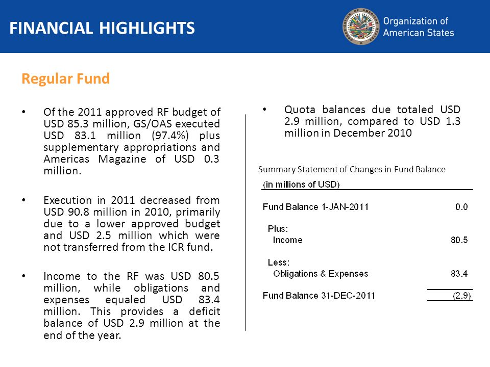 FINANCIAL HIGHLIGHTS Regular Fund Of the 2011 approved RF budget of USD 85.3 million, GS/OAS executed USD 83.1 million (97.4%) plus supplementary appropriations and Americas Magazine of USD 0.3 million.