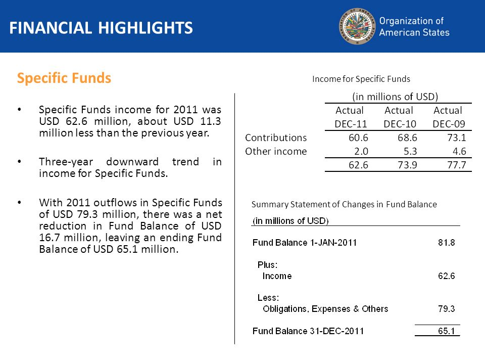 FINANCIAL HIGHLIGHTS Specific Funds Specific Funds income for 2011 was USD 62.6 million, about USD 11.3 million less than the previous year.