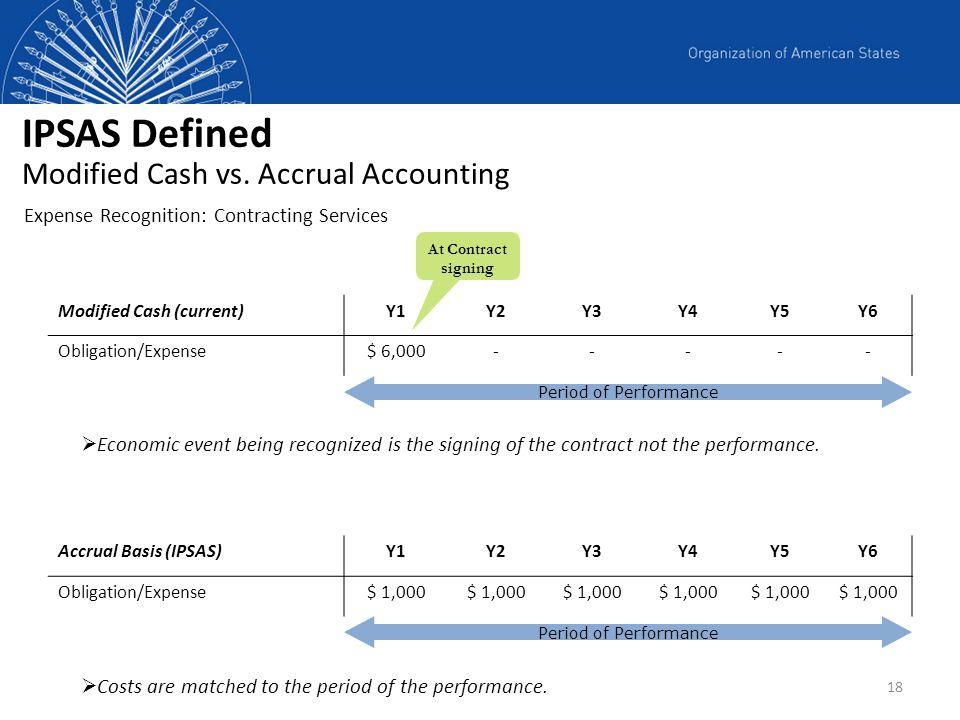 18 IPSAS Defined Modified Cash vs. Accrual Accounting Modified Cash (current)Y1Y2Y3Y4Y5Y6 Obligation/Expense$ 6,000----- Accrual Basis (IPSAS)Y1Y2Y3Y4