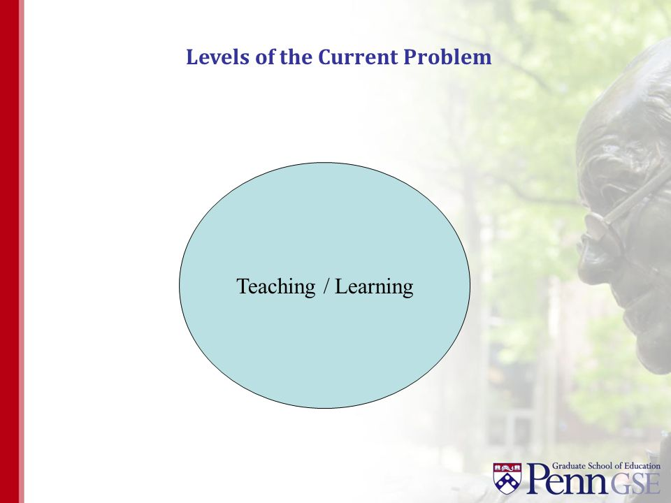 Teaching / Learning Levels of the Current Problem